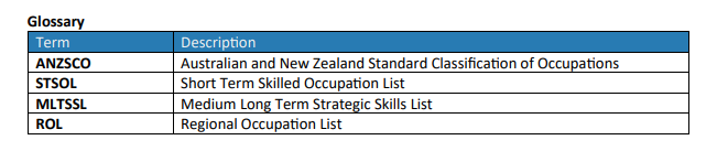 Skilled Occupation Lists Abbreviations